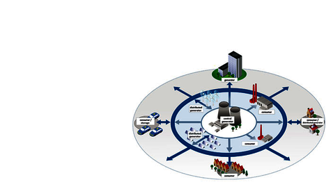 Smart Grids 1: