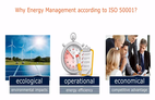 What is ISO 50001? - Energy Management System