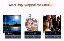 Was ist ISO 50001? - Energy Management System
