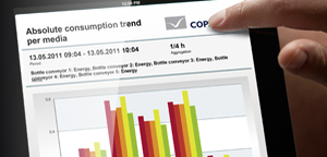 Implement ISO 50001 Energy Management Systems with zenon