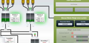 Verbesserte Batchproduktion mit Batch Control in zenon